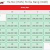 Bay Hà Nội - Đà Nẵng giá chỉ từ 199.000VND